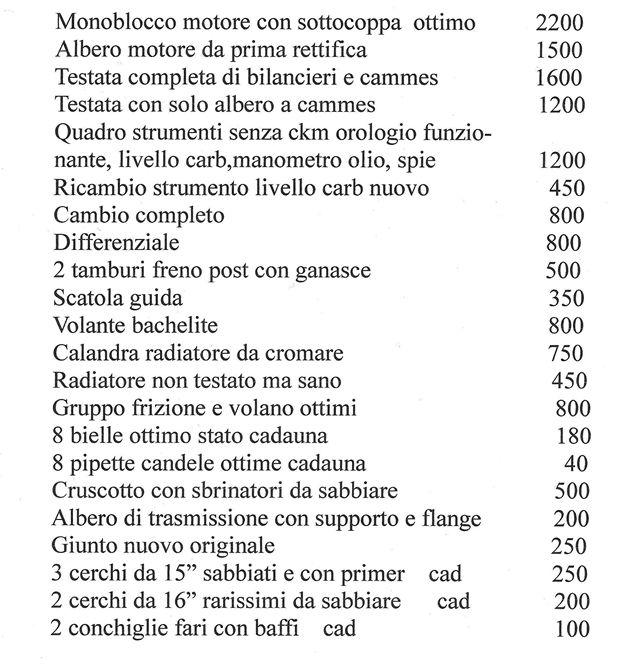 MaterialeAprilia1serie